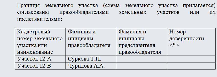 Акт согласования границ земельного участка. Часть 1