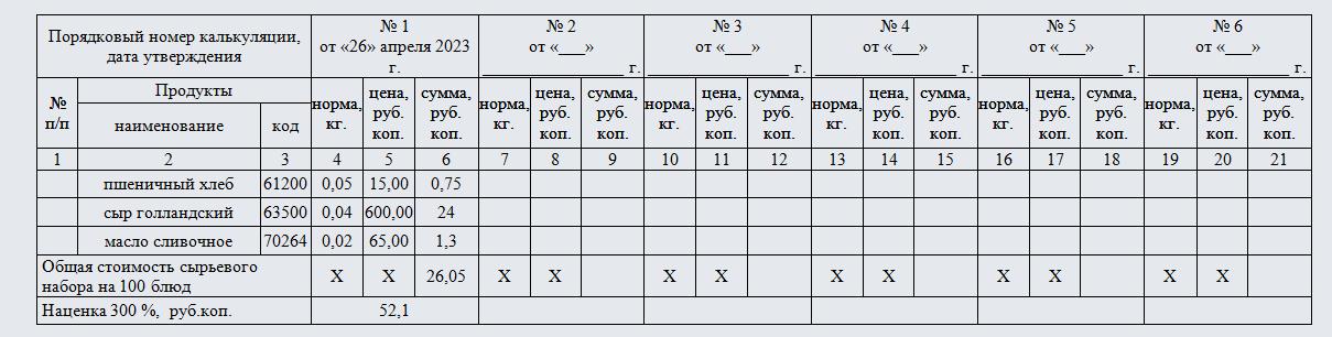Калькуляционная карта. Форма ОП-1. Часть 1
