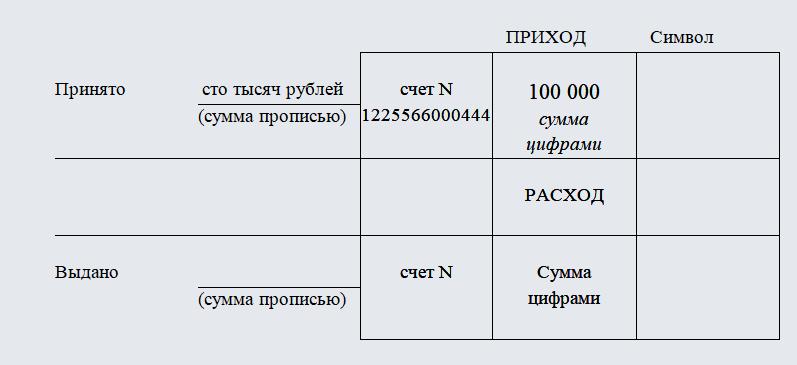 Валютный кассовый ордер. Форма 0401106. Часть 1