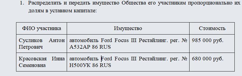 Акт распределения имущества при ликвидации ООО. Часть 2