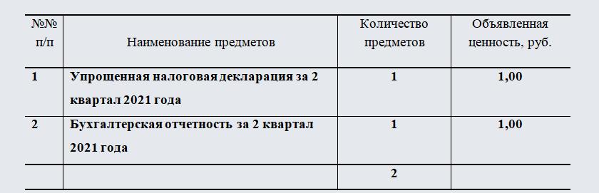 Опись документов по форме 107. Часть 1